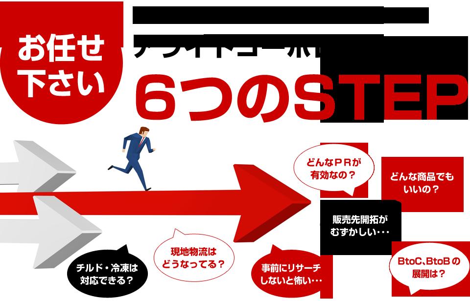 御社のタイ輸出を強力にサポートするアライドコーポレーションの6つのSTEP